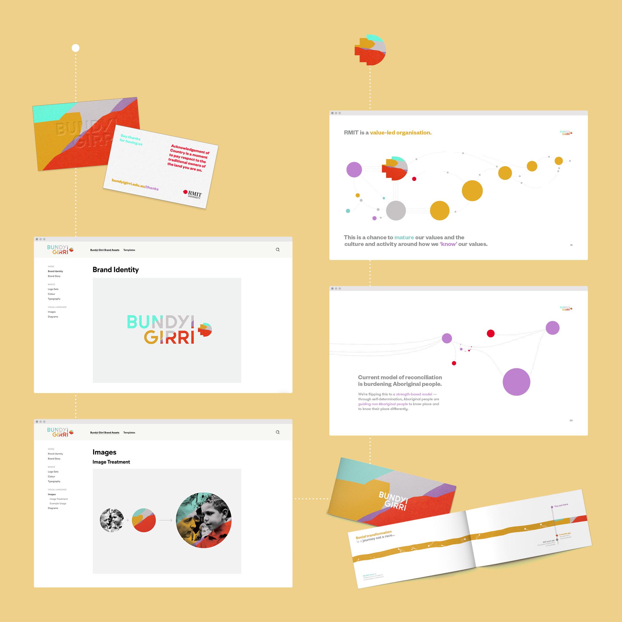 BG Brand Engagement Running Sheet v1